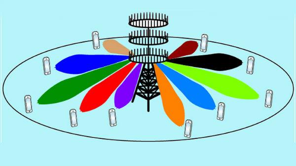 మాసివ్ మిమో టెక్నాలజీతో దేశంలో తొలి 5జీ పరిచయం,జియో,Airtel మధ్యనే పోటీ