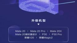ఆండ్రాయిడ్ Q అప్డేట్ తో Huawei మొదటి బ్యాచ్ స్మార్ట్ ఫోన్