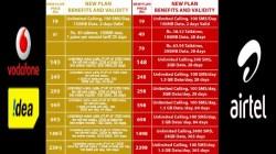 ఎయిర్టెల్ & వోడాఫోన్ ఐడియా కొత్త ప్లాన్లు...ధరల పెంపులో పోటా పోటీ